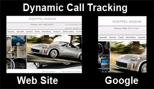 Dynamic Call Tracking System<empty>
